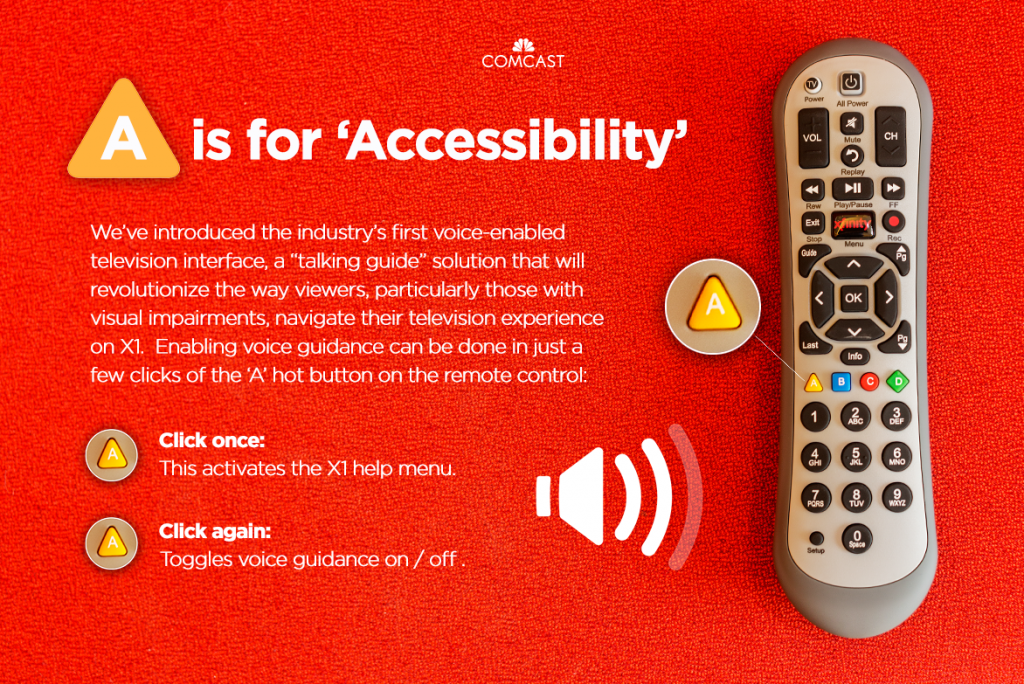 A for Accessibility