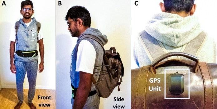 Front, side and back view of the ai enabled backpack with the front view showing the GPS unit placed on the top front of the backpack.