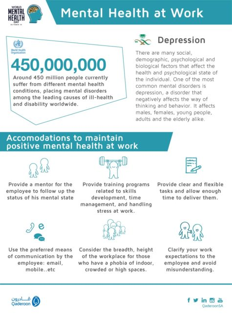 Qaderoon info-graphic Mental health at Work