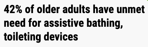 42% of older adults have unmet need for assistive bathing, toileting devices.